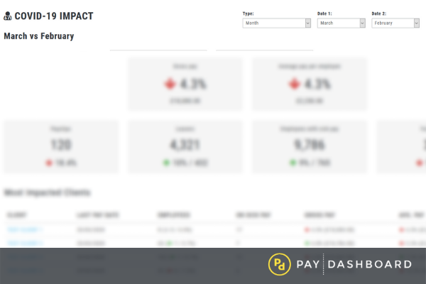 The COVID-19 Impact Dashboard – a new and exciting feature for PayDashboard clients